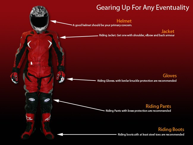 Choosing the right riding gear